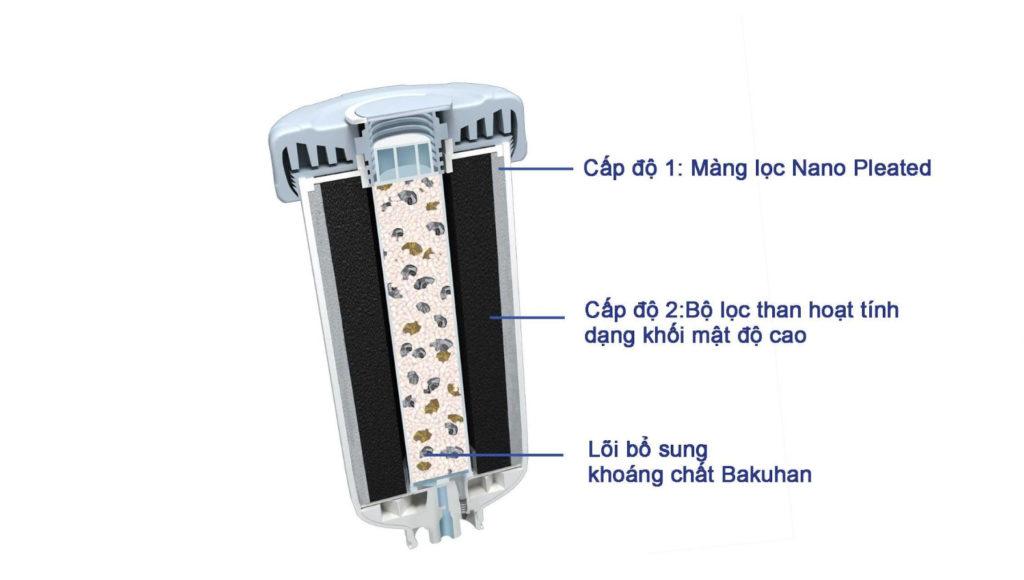 máy-lọc-nước-tupperware-2-lõi-lọc